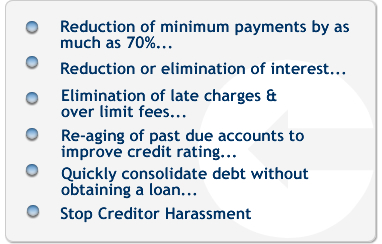 Credit Card Debt Consolidation Services and Consolidate Credit Card ...